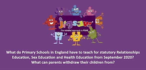 What do Primary Schools in England have to teach for statutory Relationships Education, Sex Education and Health Education from September 2020